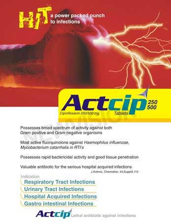 Ciprofloxacin Intestines