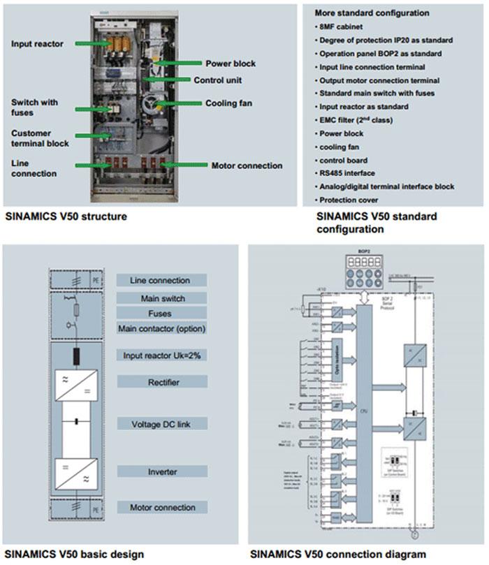 Dhruva Automation & Controls Pvt. Ltd.