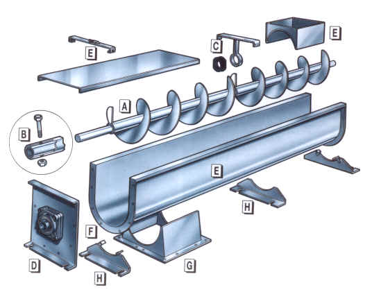 Screw Conveyor Design Calculation – Billy Knight